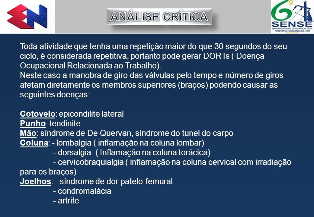 Coluna Vertebral: Lombalgias, lombociatalgias, cervicalgias, cervicobraquilgias, osteoartrose, espondilolistese etc.