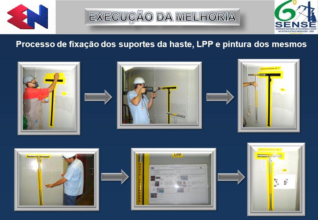 Processo de fixação dos suportes da haste, LPP e pintura dos mesmos