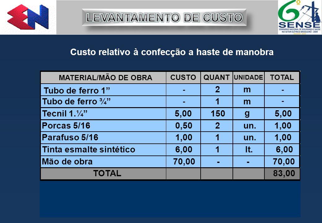 """Custo relativo à confecção a haste de manobra MATERIAL/MÃO DE OBRA CUSTOQUANT UNIDADE TOTAL 2m Tubo de ferro ¾"""" - 1m Tecnil 1.¼""""5,00150 g 5,00 Porcas"""