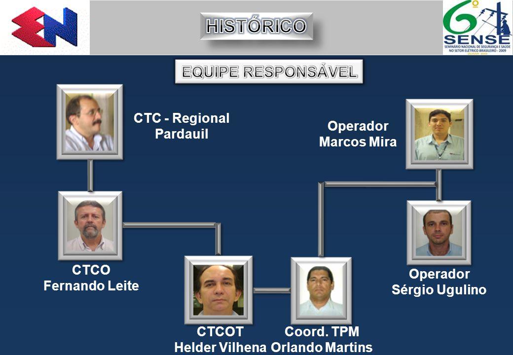 CTC - Regional Pardauil CTCO Fernando Leite CTCOT Helder Vilhena Operador Marcos Mira Operador Sérgio Ugulino Coord. TPM Orlando Martins