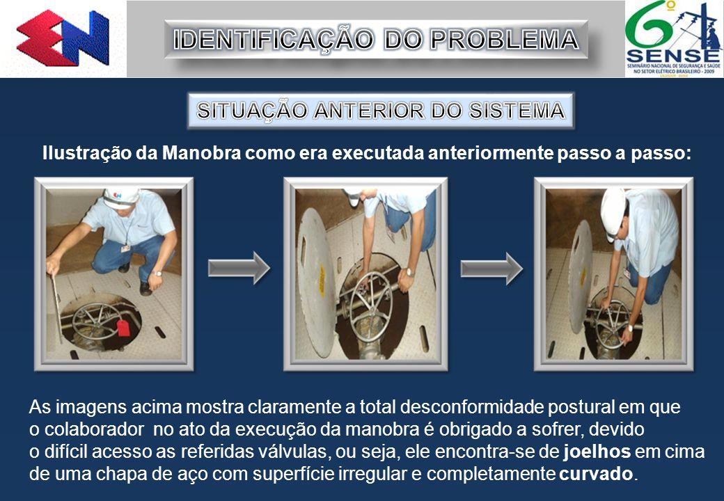 As imagens acima mostra claramente a total desconformidade postural em que o colaborador no ato da execução da manobra é obrigado a sofrer, devido o d