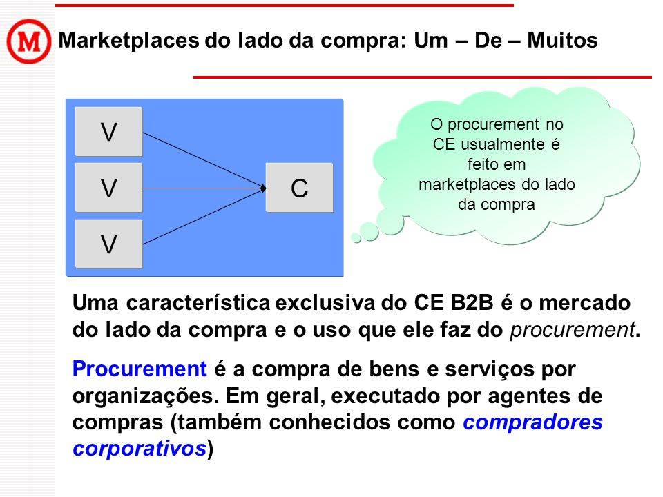 Marketplaces do lado da compra: Um – De – Muitos Uma característica exclusiva do CE B2B é o mercado do lado da compra e o uso que ele faz do procureme
