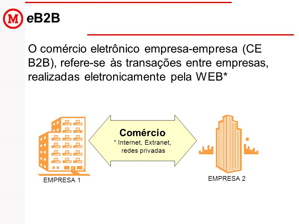 eB2B O comércio eletrônico empresa-empresa (CE B2B), refere-se às transações entre empresas, realizadas eletronicamente pela WEB* Comércio * Internet,