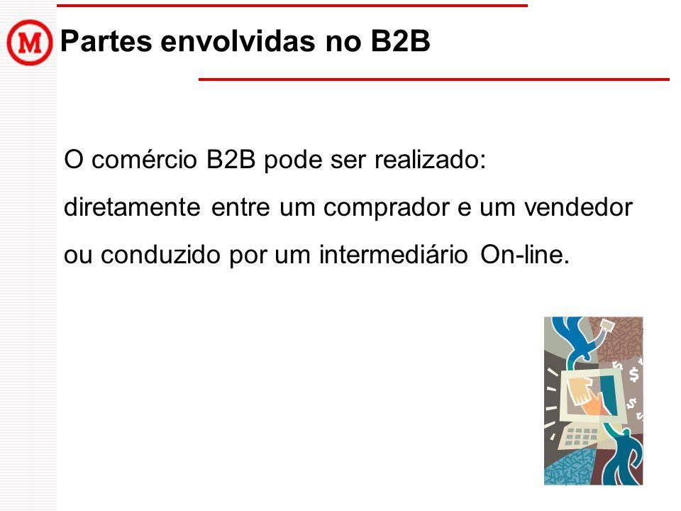 Partes envolvidas no B2B O comércio B2B pode ser realizado: diretamente entre um comprador e um vendedor ou conduzido por um intermediário On-line.