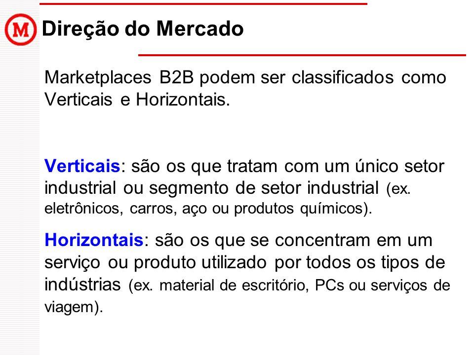Direção do Mercado Marketplaces B2B podem ser classificados como Verticais e Horizontais. Verticais: são os que tratam com um único setor industrial o