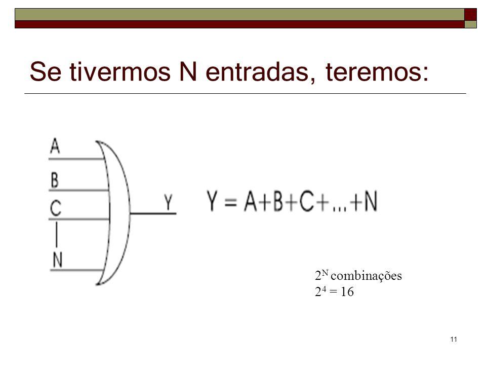Se tivermos N entradas, teremos: 11 2 N combinações 2 4 = 16