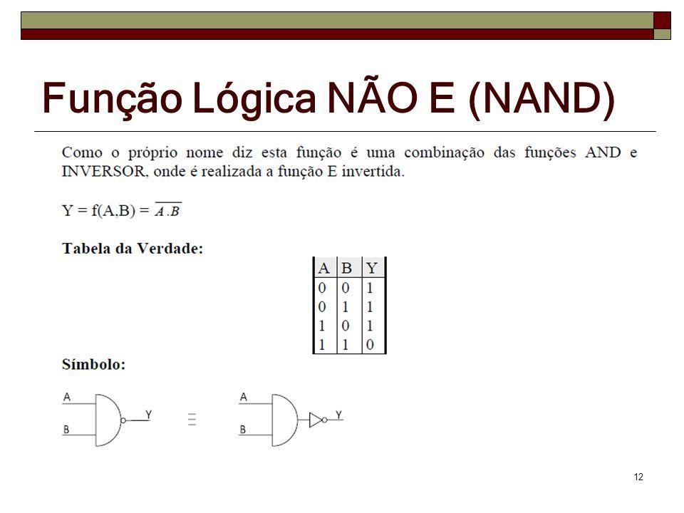 Função Lógica NÃO E (NAND) 12