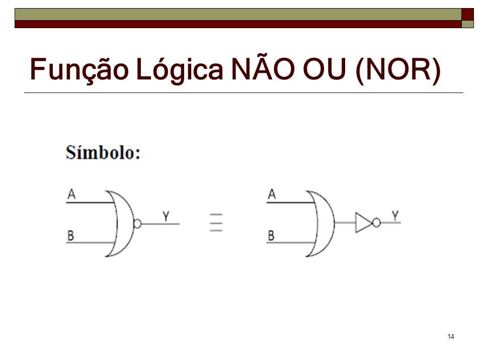 Função Lógica NÃO OU (NOR) 14