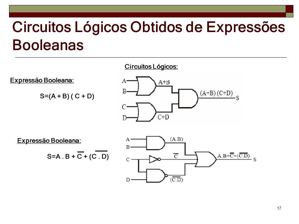 Circuitos Lógicos Obtidos de Expressões Booleanas 17 Expressão Booleana: S=(A + B) ( C + D) Expressão Booleana: S=A. B + C + (C. D) Circuitos Lógicos: