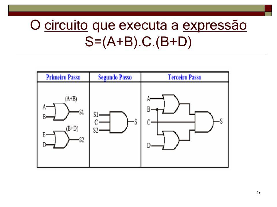O circuito que executa a expressão S=(A+B).C.(B+D) 19