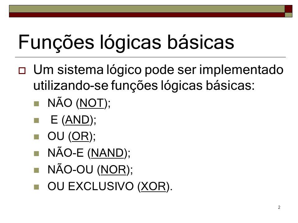 Funções lógicas básicas  Um sistema lógico pode ser implementado utilizando-se funções lógicas básicas: NÃO (NOT); E (AND); OU (OR); NÃO-E (NAND); NÃ