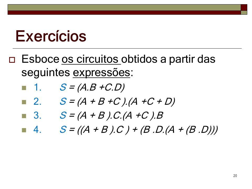Exercícios  Esboce os circuitos obtidos a partir das seguintes expressões: 1. S = (A.B +C.D) 2. S = (A + B +C ).(A +C + D) 3. S = (A + B ).C.(A +C ).