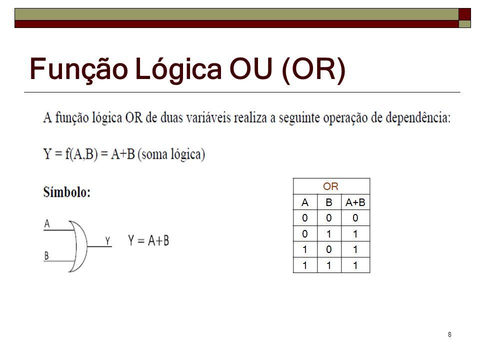 Função Lógica OU (OR) 8