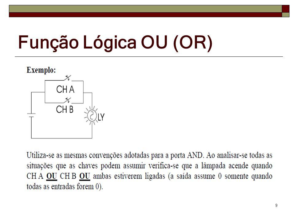 Função lógica OR de mais de duas variáveis de entrada - Propriedades 10