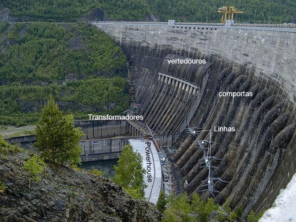 comportas Linhas vertedouros Powerhouse Transformadores