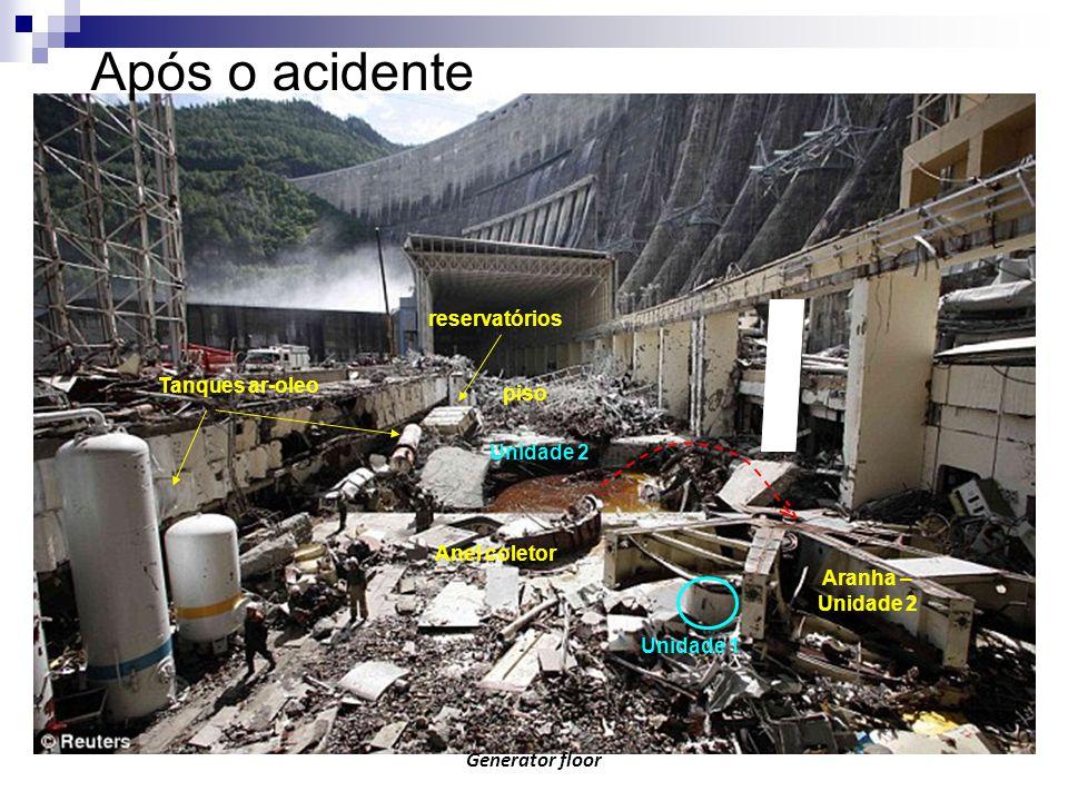 Generator floor Após o acidente Tanques ar-oleo reservatórios Aranha – Unidade 2 Anel coletor Unidade 1 Unidade 2 piso