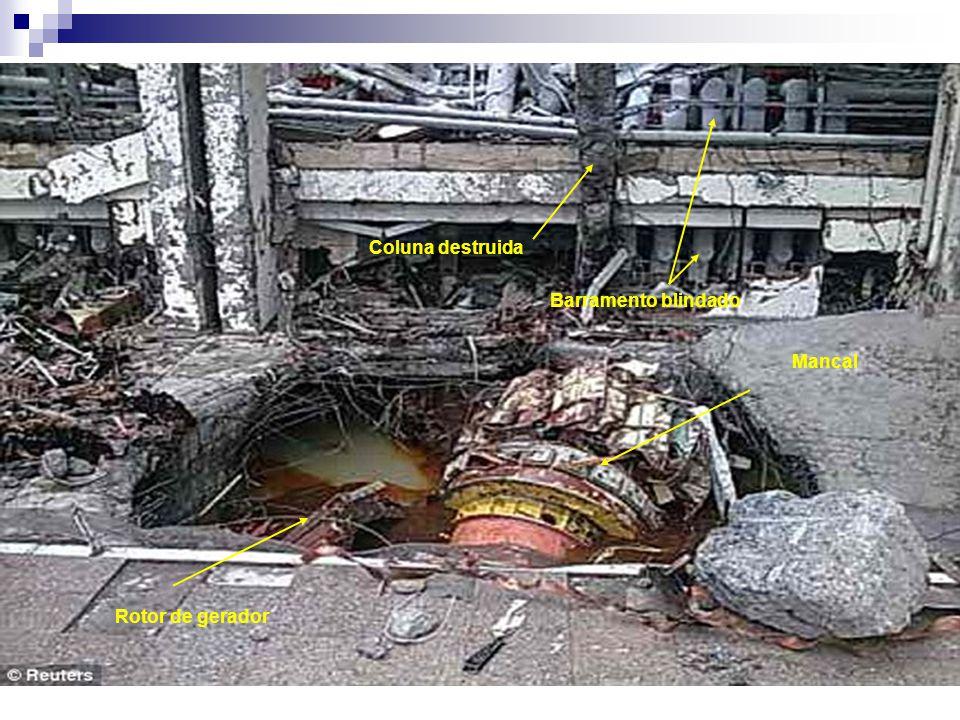 Mancal Rotor de gerador Coluna destruida Barramento blindado