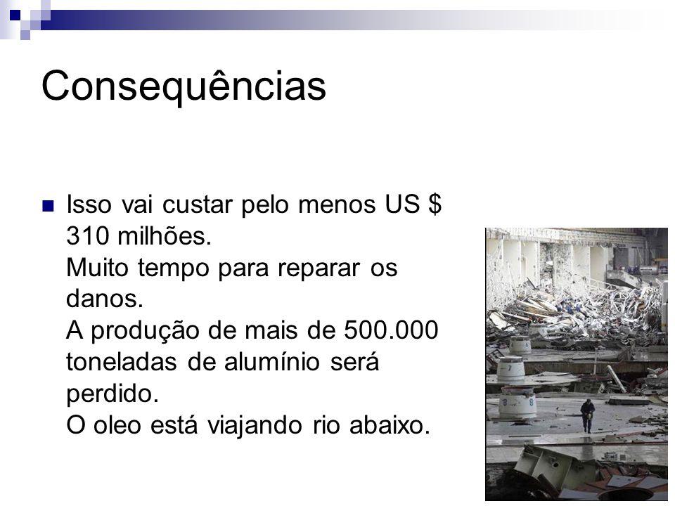 Consequências Isso vai custar pelo menos US $ 310 milhões. Muito tempo para reparar os danos. A produção de mais de 500.000 toneladas de alumínio será