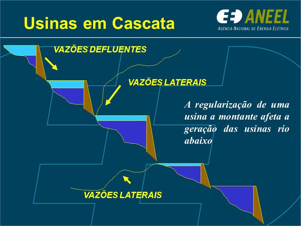 Usinas em Cascata VAZÕES LATERAIS VAZÕES DEFLUENTES A regularização de uma usina a montante afeta a geração das usinas rio abaixo