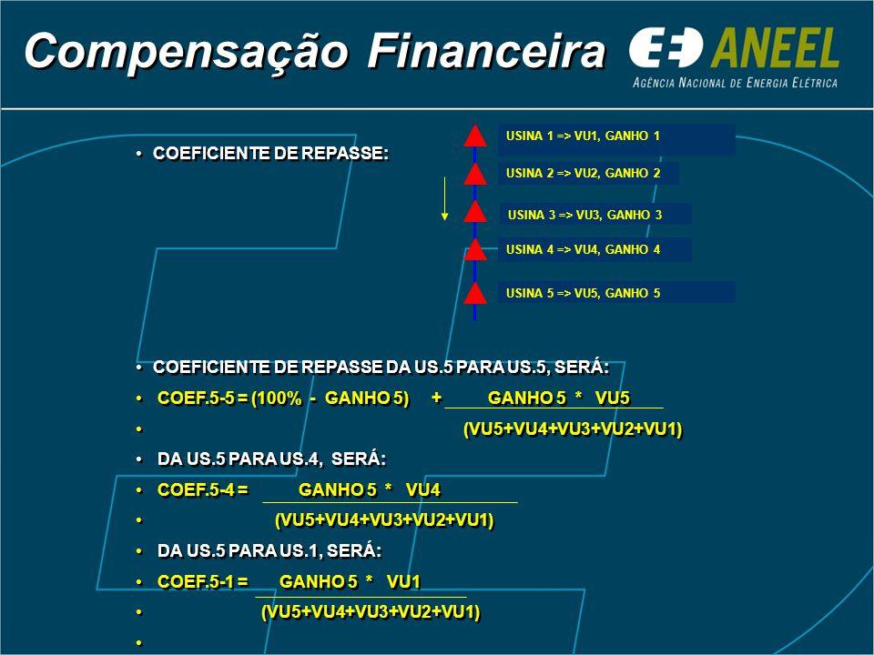 Compensação Financeira COEFICIENTE DE REPASSE: COEFICIENTE DE REPASSE DA US.5 PARA US.5, SERÁ: COEF.5-5 = (100% - GANHO 5) + GANHO 5 * VU5 (VU5+VU4+VU