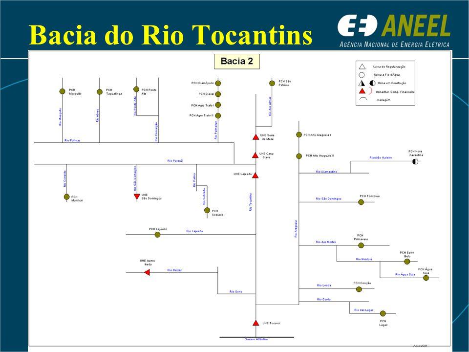 Bacia do Rio Tocantins
