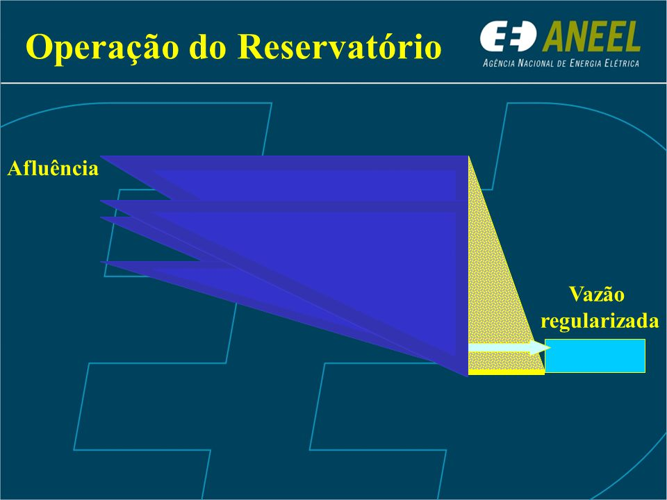 Operação do Reservatório Vazão regularizada Afluência