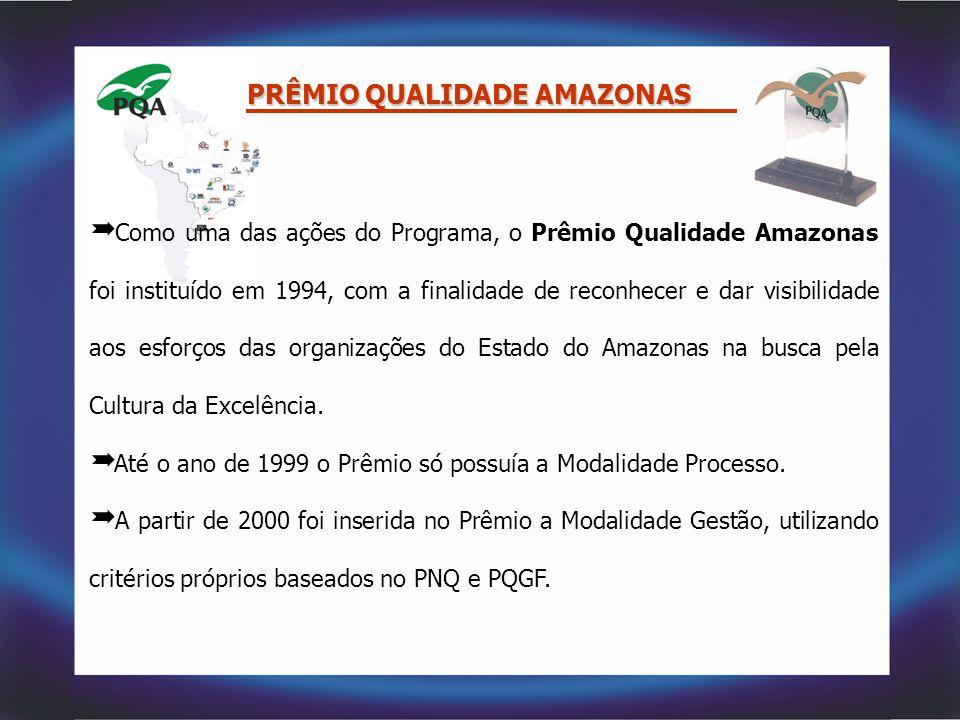 FORMAS DE RECONHECIMENTO E PREMIAÇÃO PARA A MODALIDADE PROCESSO FORMAS DE RECONHECIMENTO E PREMIAÇÃO PARA A MODALIDADE PROCESSO PRÊMIO QUALIDADE AMAZONAS - 2007 FAIXAPONTUAÇÃOCLASSIFICAÇÃORECONHECIMENTO 491 - 100OURO Medalha de Ouro para as organizações - certificado e Medalha de Ouro para Grupo de Trabalho 381 - 90PRATA Medalha de Prata para as organizações - certificado e Medalha de Prata para Grupo de Trabalho 271 – 80 PARTICIPANTE Placa de Menção Honrosa 10 – 70PARTICIPANTE Placa de Menção Honrosa