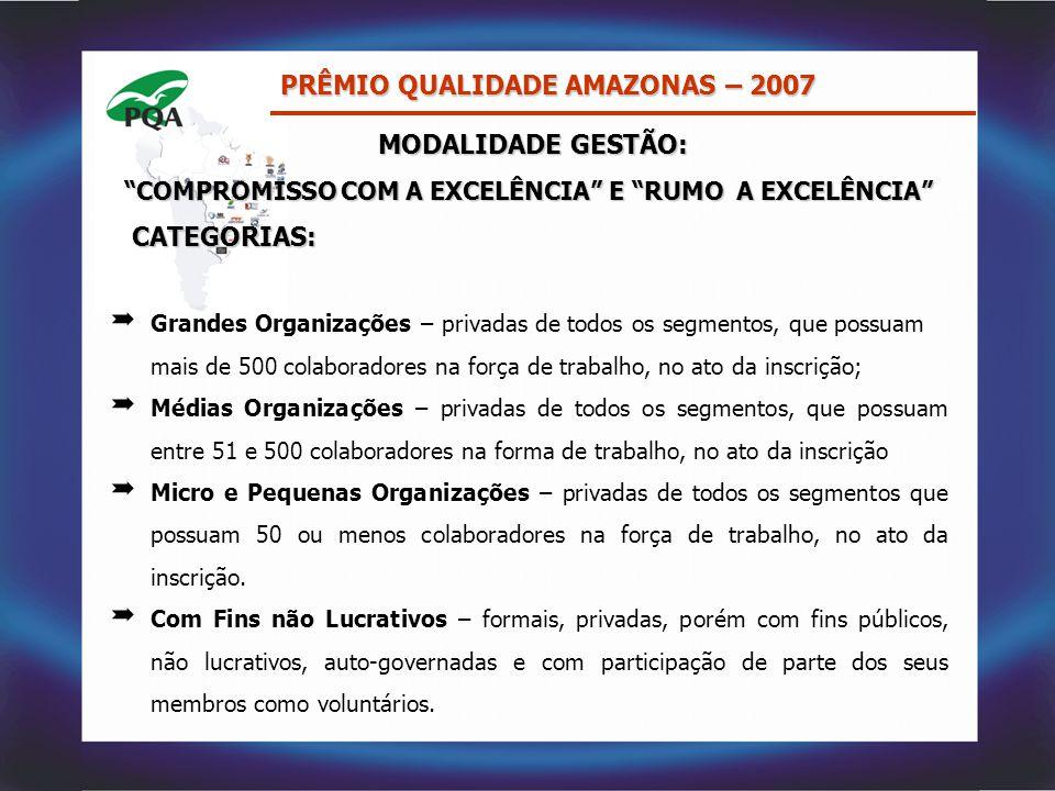 """PRÊMIO QUALIDADE AMAZONAS – 2007 MODALIDADE GESTÃO: MODALIDADE GESTÃO: """"COMPROMISSO COM A EXCELÊNCIA"""" E """"RUMO A EXCELÊNCIA"""" CATEGORIAS: CATEGORIAS: """