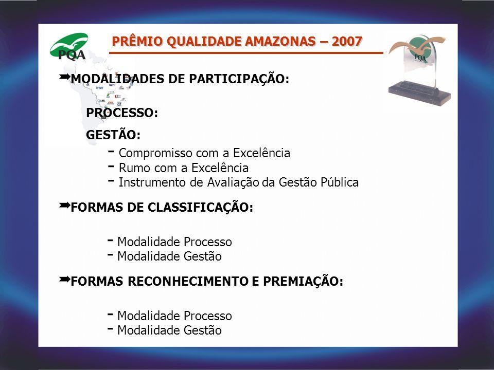  MODALIDADES DE PARTICIPAÇÃO: PROCESSO: GESTÃO: - Compromisso com a Excelência - Rumo com a Excelência - Instrumento de Avaliação da Gestão Pública 