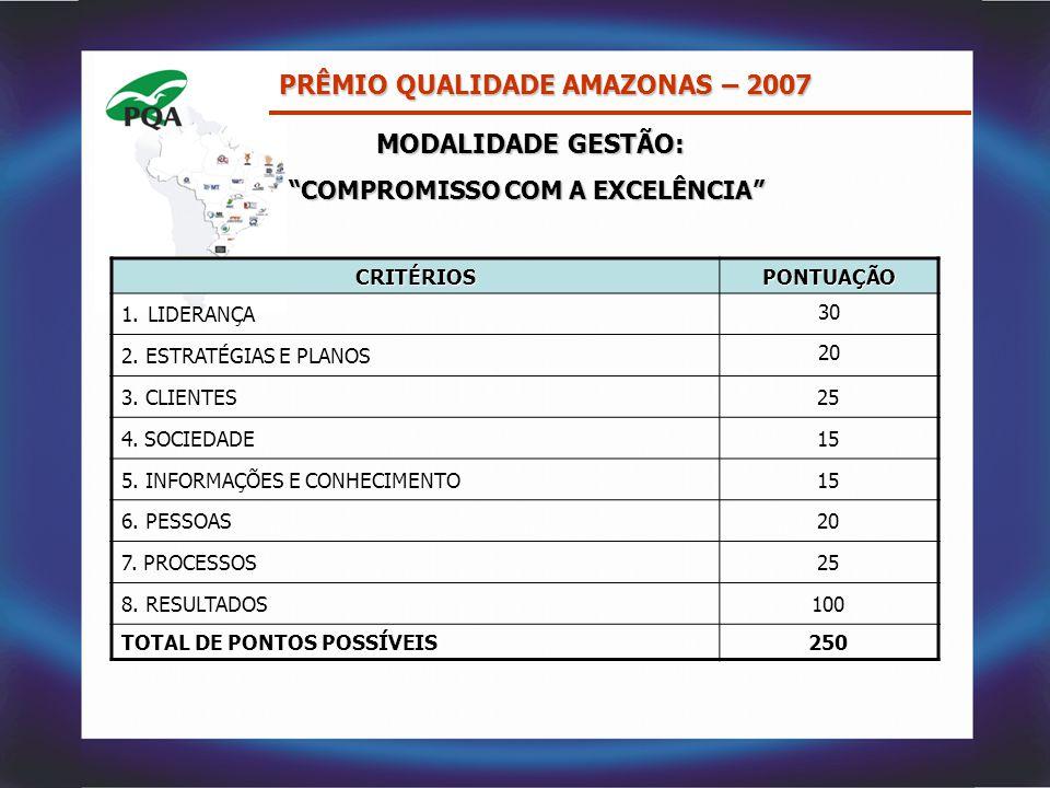 """PRÊMIO QUALIDADE AMAZONAS – 2007 MODALIDADE GESTÃO: MODALIDADE GESTÃO: """"COMPROMISSO COM A EXCELÊNCIA"""" CRITÉRIOSPONTUAÇÃO 1. LIDERANÇA 30 2. ESTRATÉGIA"""