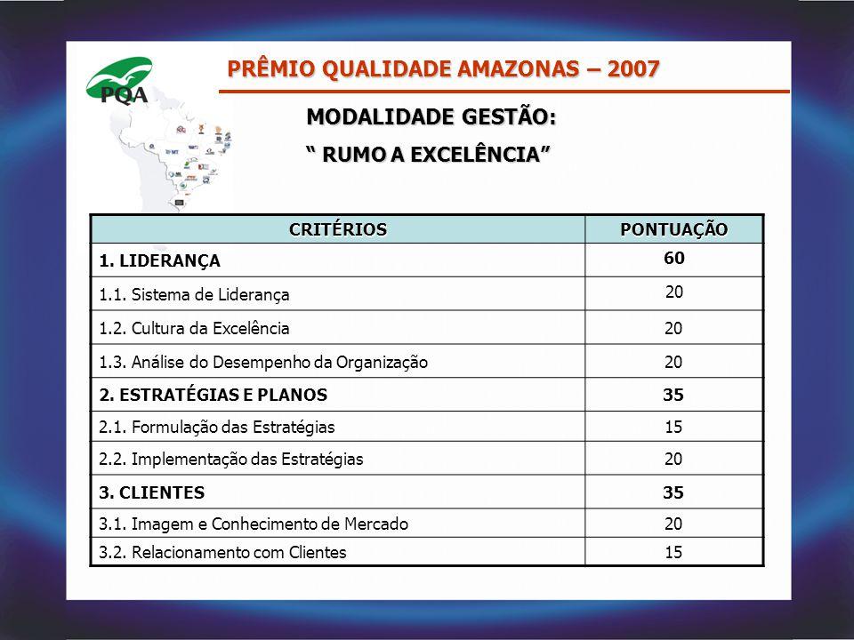 """PRÊMIO QUALIDADE AMAZONAS – 2007 MODALIDADE GESTÃO: MODALIDADE GESTÃO: """" RUMO A EXCELÊNCIA"""" CRITÉRIOSPONTUAÇÃO 1. LIDERANÇA 60 1.1. Sistema de Lideran"""