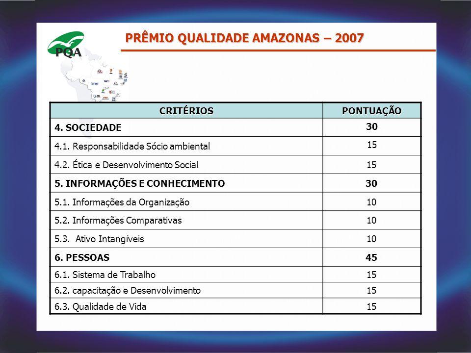 PRÊMIO QUALIDADE AMAZONAS – 2007 CRITÉRIOSPONTUAÇÃO 4. SOCIEDADE 30 4.1. Responsabilidade Sócio ambiental 15 4.2. Ética e Desenvolvimento Social15 5.
