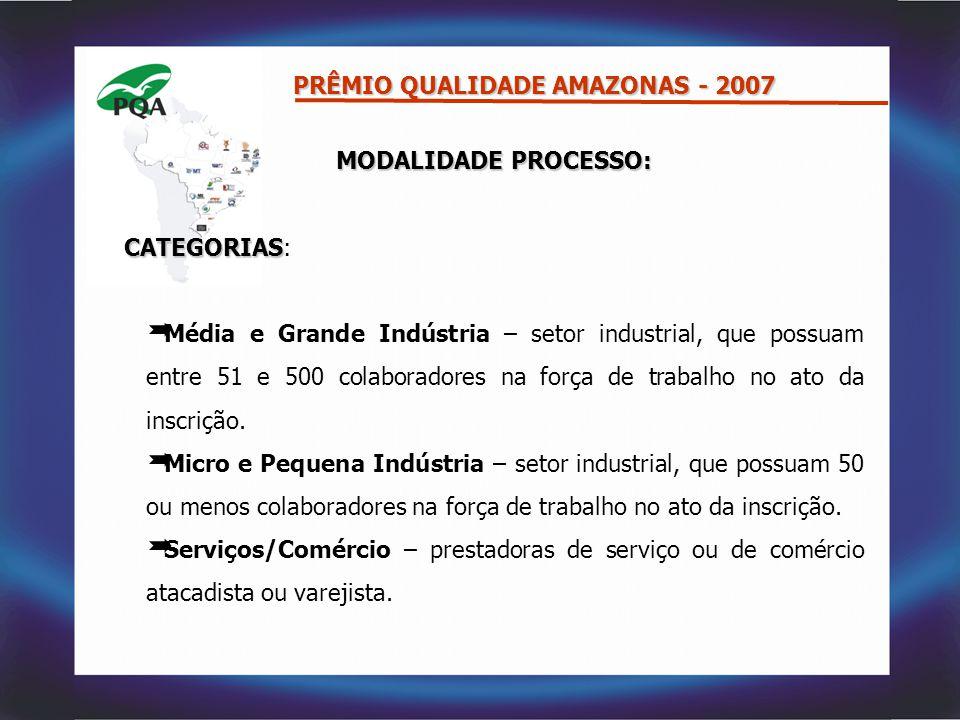 PRÊMIO QUALIDADE AMAZONAS – 2007 MODALIDADE GESTÃO: MODALIDADE GESTÃO: COMPROMISSO COM A EXCELÊNCIA E RUMO A EXCELÊNCIA CATEGORIAS: CATEGORIAS:  Grandes Organizações – privadas de todos os segmentos, que possuam mais de 500 colaboradores na força de trabalho, no ato da inscrição;  Médias Organizações – privadas de todos os segmentos, que possuam entre 51 e 500 colaboradores na forma de trabalho, no ato da inscrição  Micro e Pequenas Organizações – privadas de todos os segmentos que possuam 50 ou menos colaboradores na força de trabalho, no ato da inscrição.