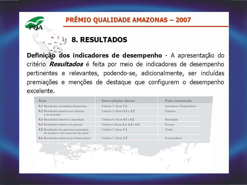 8. RESULTADOS PRÊMIO QUALIDADE AMAZONAS – 2007 Definição dos indicadores de desempenho - A apresentação do critério Resultados é feita por meio de ind