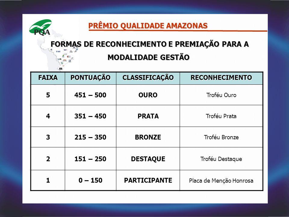 FORMAS DE RECONHECIMENTO E PREMIAÇÃO PARA A MODALIDADE GESTÃO FORMAS DE RECONHECIMENTO E PREMIAÇÃO PARA A MODALIDADE GESTÃO PRÊMIO QUALIDADE AMAZONAS