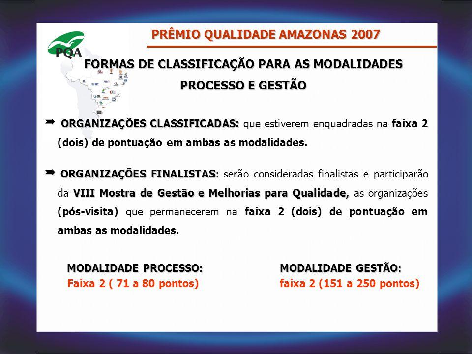 PRÊMIO QUALIDADE AMAZONAS 2007 ORGANIZAÇÕES CLASSIFICADAS:  ORGANIZAÇÕES CLASSIFICADAS: que estiverem enquadradas na faixa 2 (dois) de pontuação em a