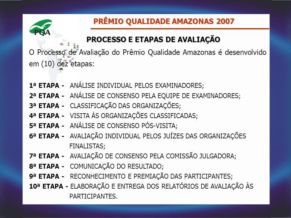 PRÊMIO QUALIDADE AMAZONAS 2007 O Processo de Avaliação do Prêmio Qualidade Amazonas é desenvolvido em (10) dez etapas: 1ª ETAPA - ANÁLISE INDIVIDUAL P