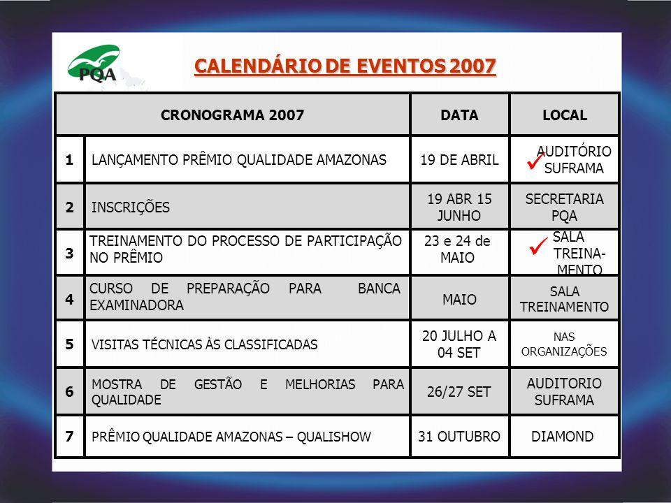 CALENDÁRIO DE EVENTOS 2007 DIAMOND31 OUTUBRO PRÊMIO QUALIDADE AMAZONAS – QUALISHOW 7 AUDITORIO SUFRAMA 26/27 SET MOSTRA DE GESTÃO E MELHORIAS PARA QUA