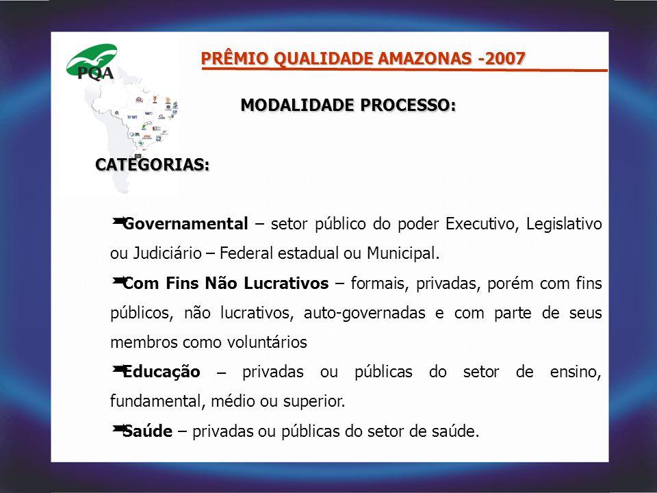 PRÊMIO QUALIDADE AMAZONAS – 2007 MODALIDADE GESTÃO: MODALIDADE GESTÃO: INSTRUMENTO DE AVALIAÇÃO DA GESTÃO PÚBLICA CATEGORIAS:  Administração Direta – organizações do setor público do Poder Executivo, Legislativo e Judiciário Federal Estadual e Municipal;  Administração Indireta – organizações do setor público, Autarquias, Fundações, Empresas Públicas e de Economia Mista;  Educação – organizações do setor público de ensino fundamental, médio ou superior;  Saúde – organizações do setor público da área de saúde - Hospitais, Serviços de Pronto Atendimento, Pronto Socorro e Postos de Saúde.