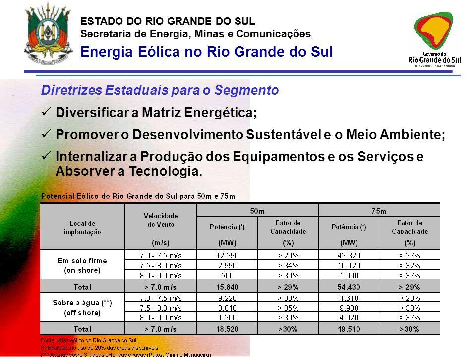 ESTADO DO RIO GRANDE DO SUL Secretaria de Energia, Minas e Comunicações ESTADO DO RIO GRANDE DO SUL Secretaria de Energia, Minas e Comunicações Diretr