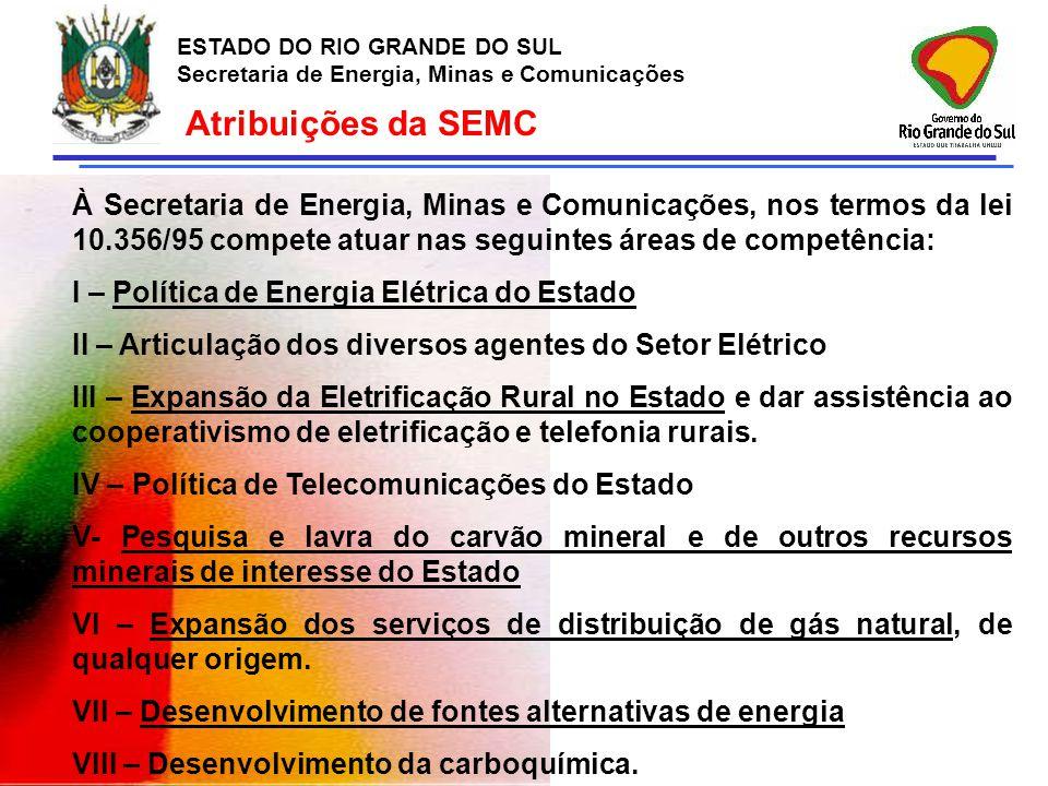 ESTADO DO RIO GRANDE DO SUL Secretaria de Energia, Minas e Comunicações À Secretaria de Energia, Minas e Comunicações, nos termos da lei 10.356/95 com
