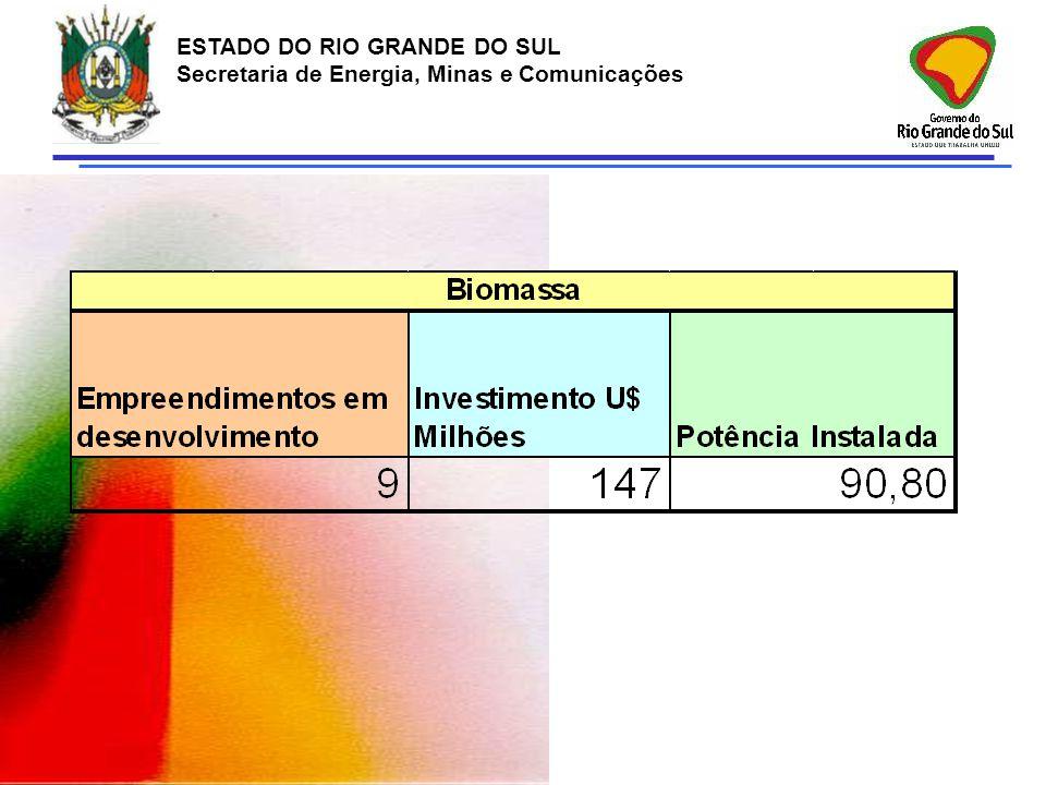 ESTADO DO RIO GRANDE DO SUL Secretaria de Energia, Minas e Comunicações