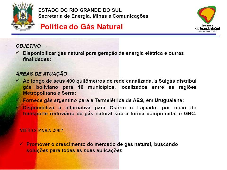 ESTADO DO RIO GRANDE DO SUL Secretaria de Energia, Minas e Comunicações Política do Gás Natural OBJETIVO Disponibilizar gás natural para geração de en