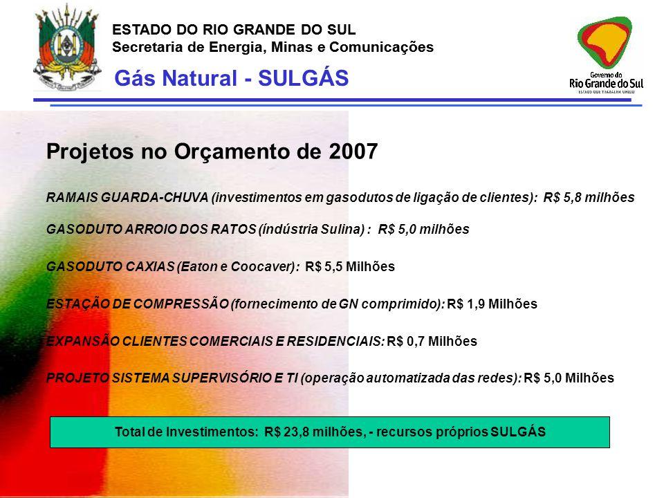 ESTADO DO RIO GRANDE DO SUL Secretaria de Energia, Minas e Comunicações Gás Natural - SULGÁS ESTADO DO RIO GRANDE DO SUL Secretaria de Energia, Minas