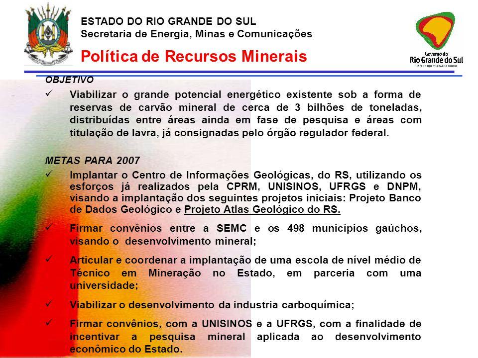 ESTADO DO RIO GRANDE DO SUL Secretaria de Energia, Minas e Comunicações OBJETIVO Viabilizar o grande potencial energético existente sob a forma de res