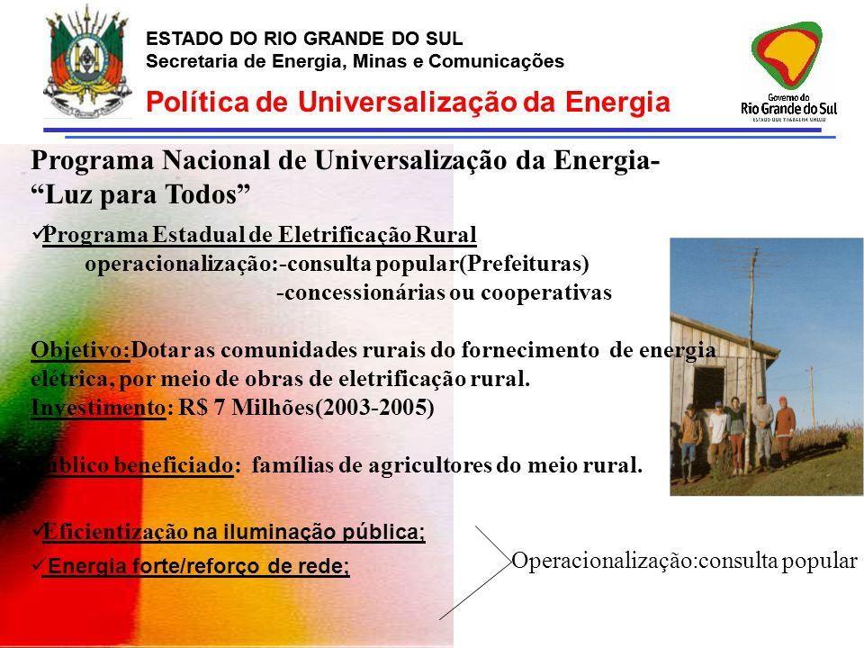 ESTADO DO RIO GRANDE DO SUL Secretaria de Energia, Minas e Comunicações ESTADO DO RIO GRANDE DO SUL Secretaria de Energia, Minas e Comunicações Políti