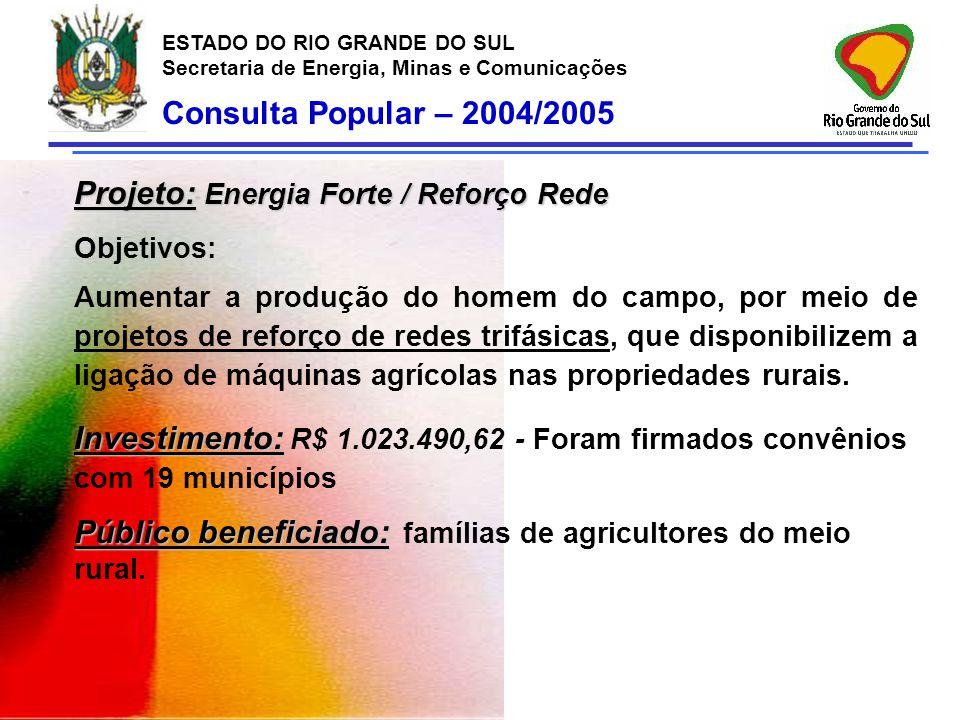 ESTADO DO RIO GRANDE DO SUL Secretaria de Energia, Minas e Comunicações Projeto: Energia Forte / Reforço Rede Objetivos: Aumentar a produção do homem