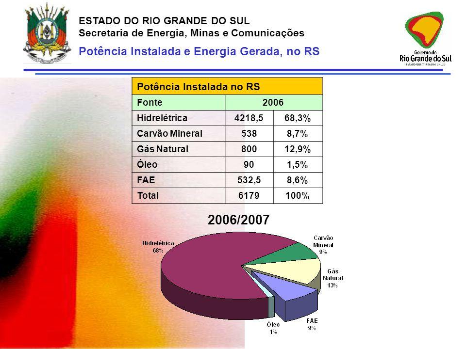 ESTADO DO RIO GRANDE DO SUL Secretaria de Energia, Minas e Comunicações Potência Instalada e Energia Gerada, no RS 2006/2007 Potência Instalada no RS