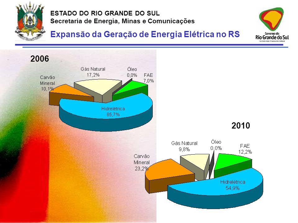 ESTADO DO RIO GRANDE DO SUL Secretaria de Energia, Minas e Comunicações Expansão da Geração de Energia Elétrica no RS 2006 2010