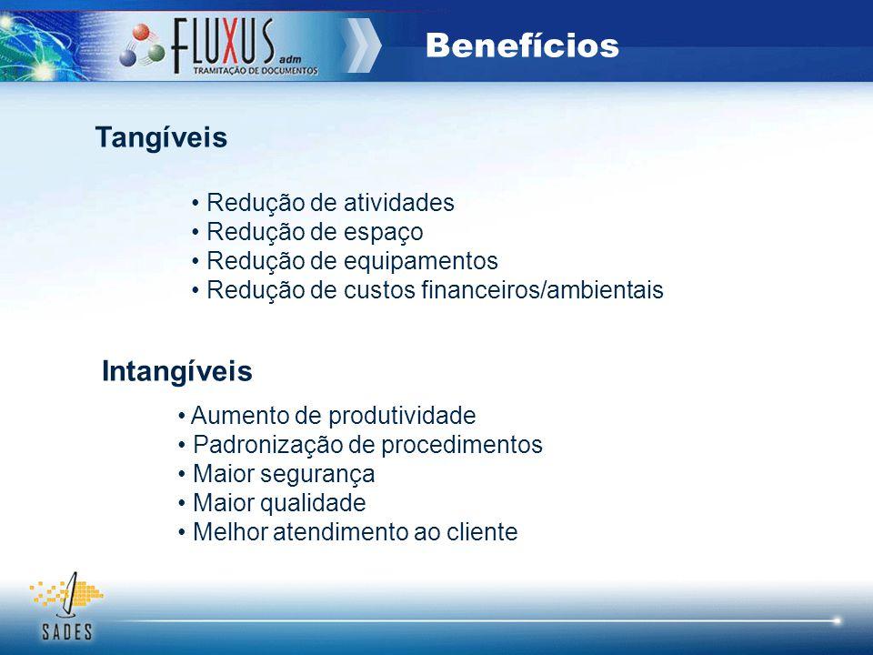 Benefícios Tangíveis Intangíveis Redução de atividades Redução de espaço Redução de equipamentos Redução de custos financeiros/ambientais Aumento de produtividade Padronização de procedimentos Maior segurança Maior qualidade Melhor atendimento ao cliente